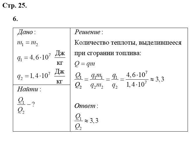 Физика 8 класс Касьянов В. А. Страницы: 25