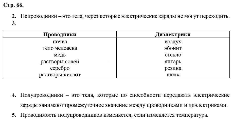 Физика 8 класс Касьянов В. А. Страницы: 66