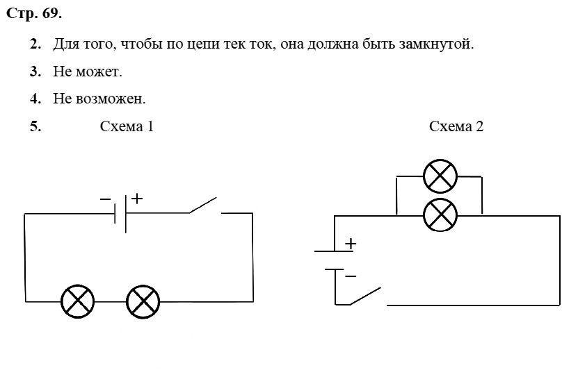 Физика 8 класс Касьянов В. А. Страницы: 69