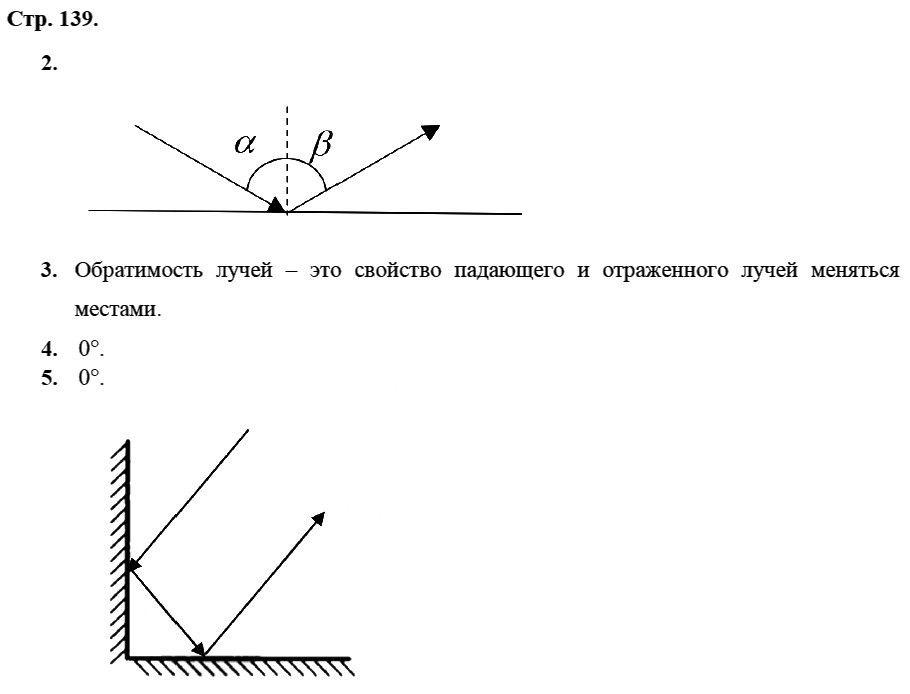 Физика 8 класс Касьянов В. А. Страницы: 139