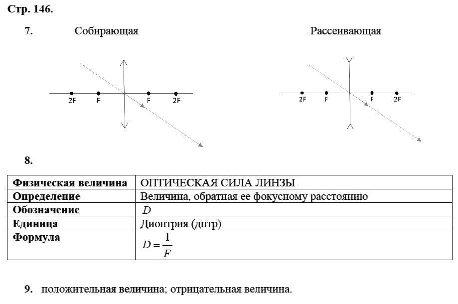 Физика 8 класс Касьянов В. А. Страницы: 146