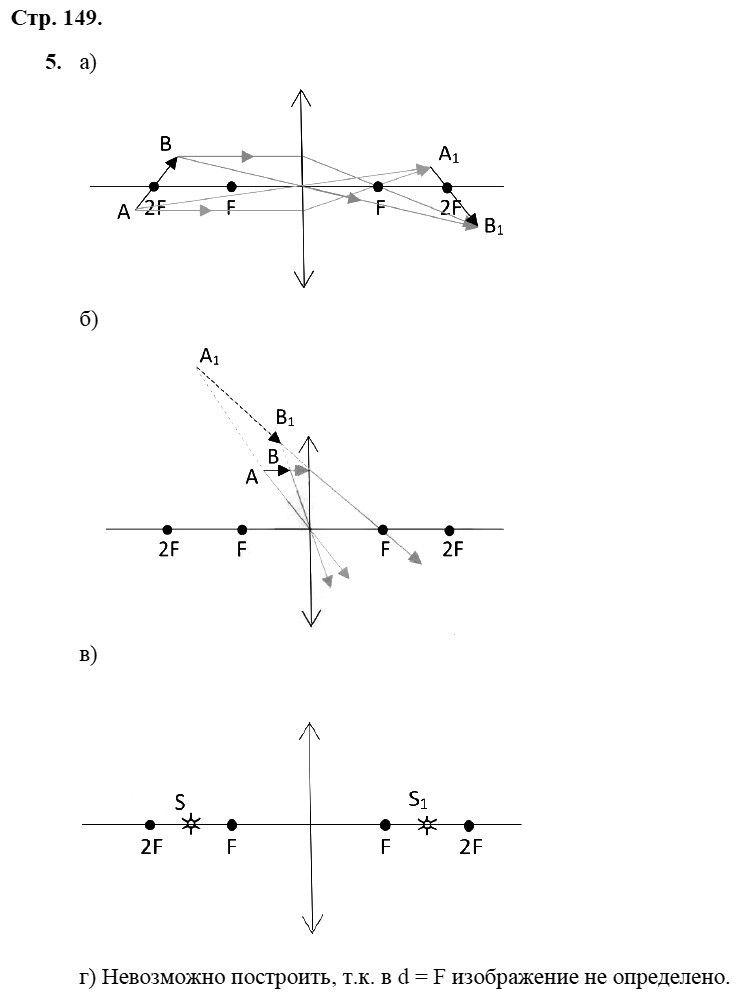 Физика 8 класс Касьянов В. А. Страницы: 149
