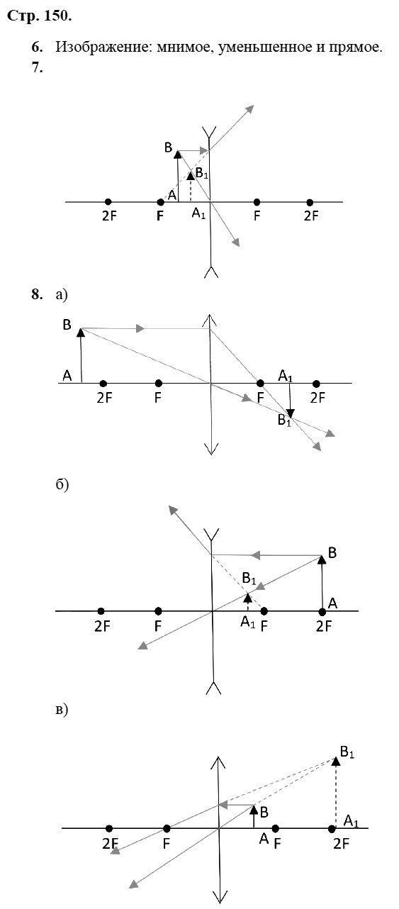 Физика 8 класс Касьянов В. А. Страницы: 150