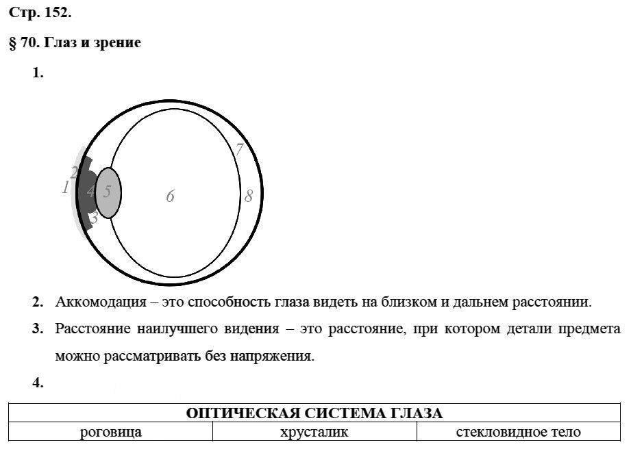 Физика 8 класс Касьянов В. А. Страницы: 152