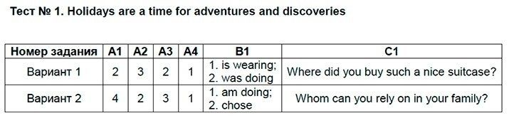 Английский язык 9 класс Сахаров Е. В. Тесты: №1. Holidays are a time for adventures and discoveries