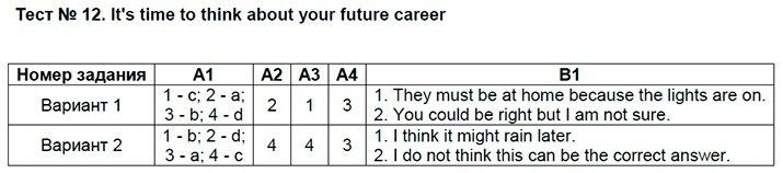 Английский язык 9 класс Сахаров Е. В. Тесты: №12. It's time to think about your future career