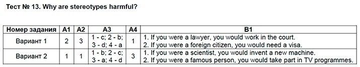Английский язык 9 класс Сахаров Е. В. Тесты: №13. Why are stereotypes harmful?