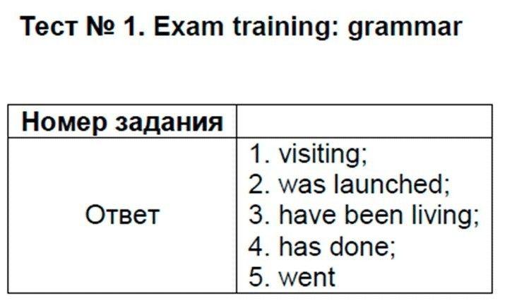 Английский язык 9 класс Сахаров Е. В. Exam training: grammar: №1