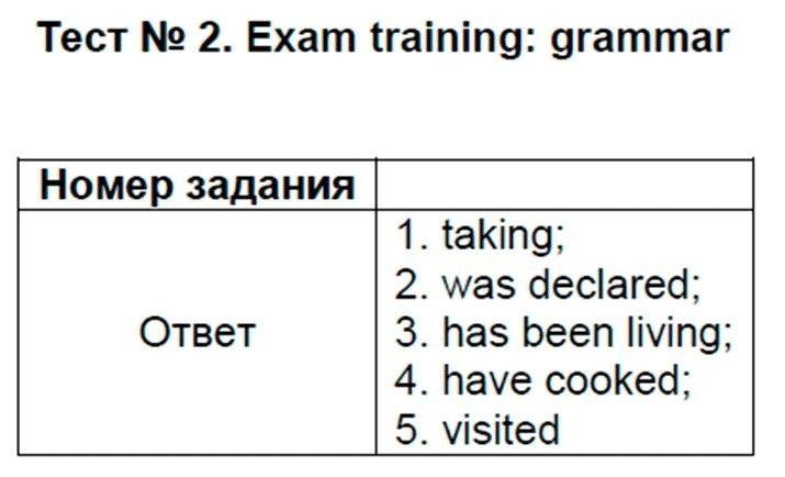 Английский язык 9 класс Сахаров Е. В. Exam training: grammar: №2