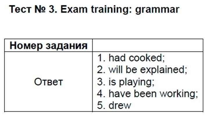 Английский язык 9 класс Сахаров Е. В. Exam training: grammar: №3