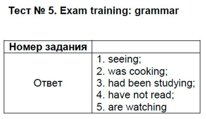 Английский язык 9 класс Сахаров Е. В. Exam training: grammar: №5