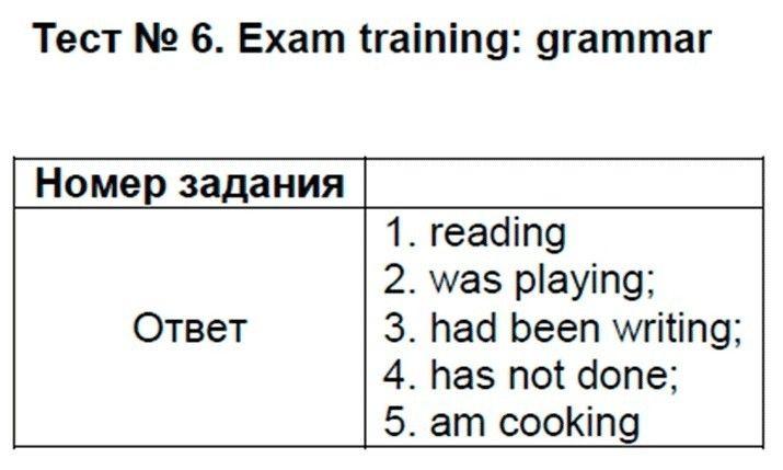Английский язык 9 класс Сахаров Е. В. Exam training: grammar: №6