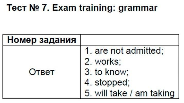 Английский язык 9 класс Сахаров Е. В. Exam training: grammar: №7