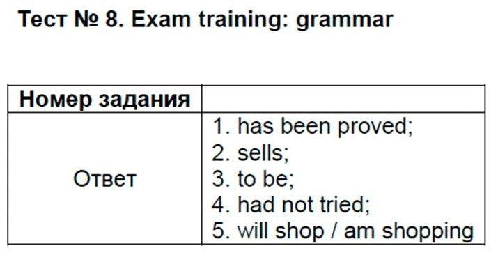 Английский язык 9 класс Сахаров Е. В. Exam training: grammar: №8