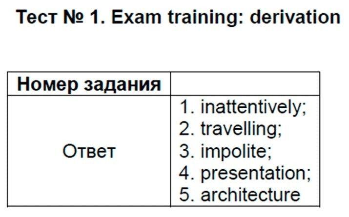 Английский язык 9 класс Сахаров Е. В. Exam training: derivation: №1
