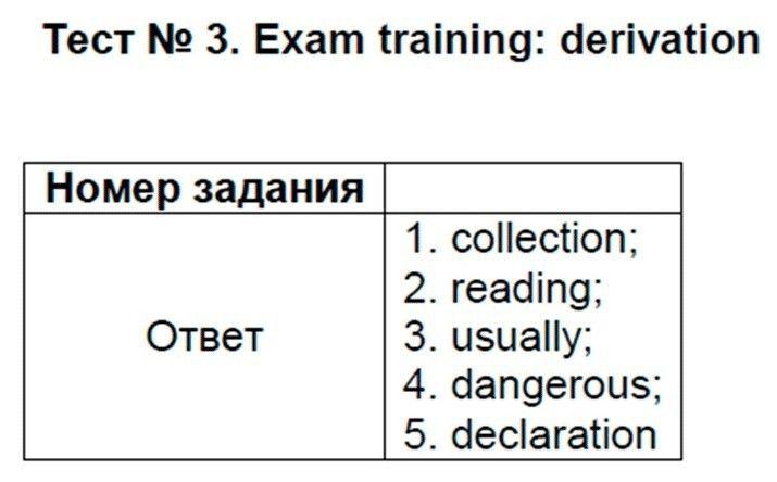 Английский язык 9 класс Сахаров Е. В. Exam training: derivation: №3