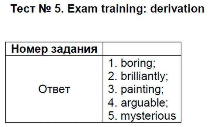 Английский язык 9 класс Сахаров Е. В. Exam training: derivation: №5