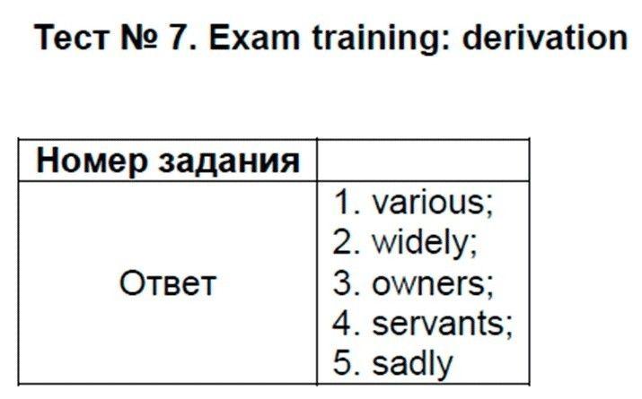 Английский язык 9 класс Сахаров Е. В. Exam training: derivation: №7